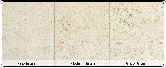 typesof limestone